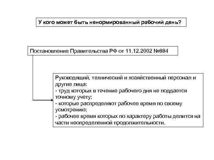 У кого может быть ненормированный рабочий день? Постановление Правительства РФ от 11. 12. 2002