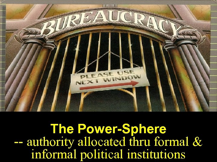 The Power-Sphere -- authority allocated thru formal & informal political institutions