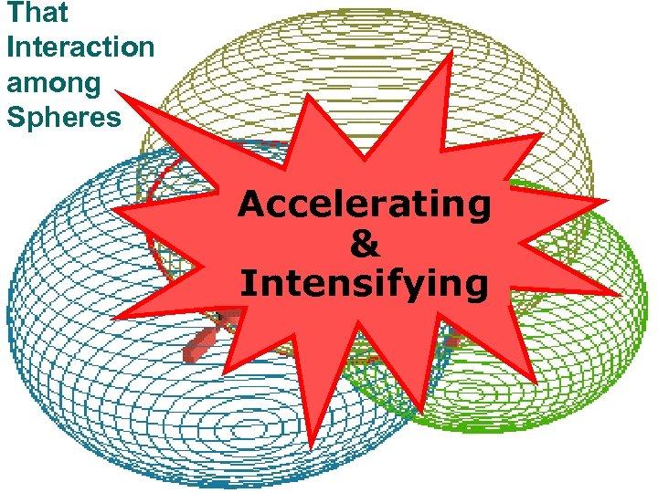 That Interaction among Spheres Accelerating & Intensifying