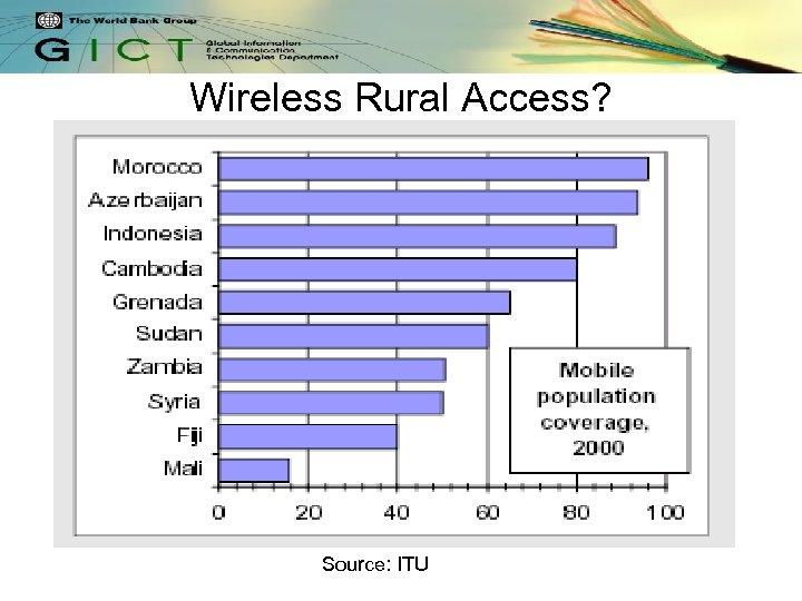 Wireless Rural Access? Source: ITU