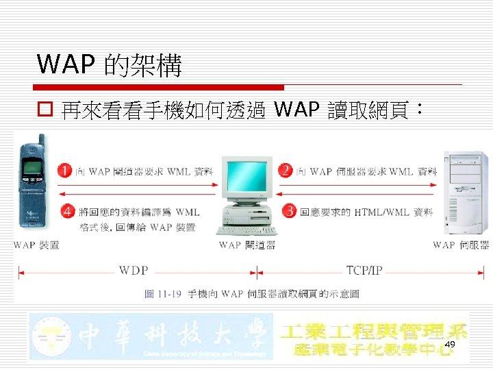 WAP 的架構 o 再來看看手機如何透過 WAP 讀取網頁: 49