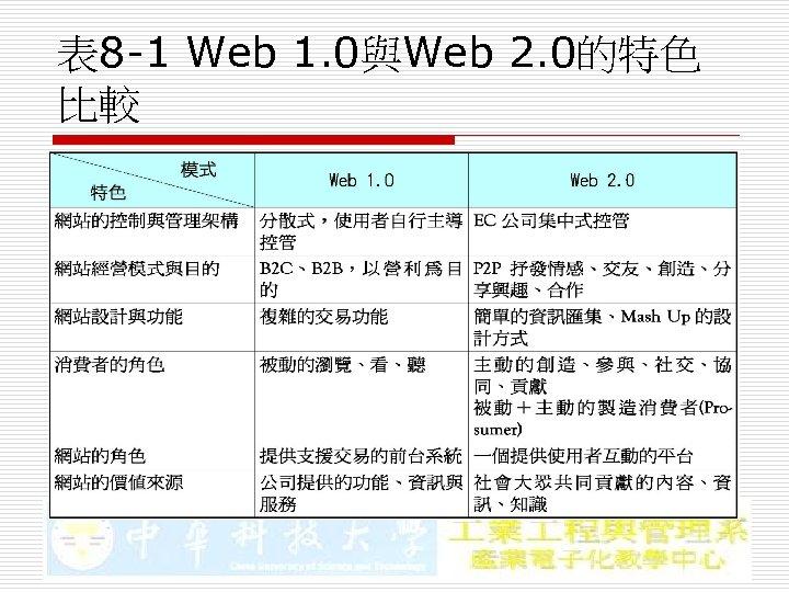 表 8 -1 Web 1. 0與Web 2. 0的特色 比較