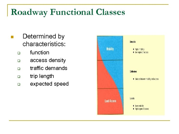 Roadway Functional Classes Determined by characteristics: n q q q function access density traffic