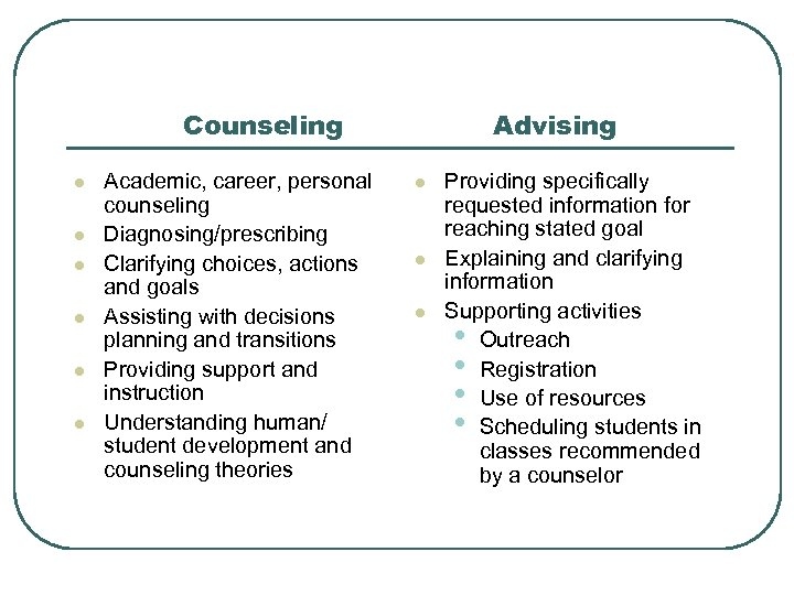 Counseling l l l Academic, career, personal counseling Diagnosing/prescribing Clarifying choices, actions and goals