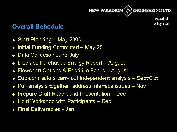 Overall Schedule u u u u u Start Planning – May 2000 Initial Funding