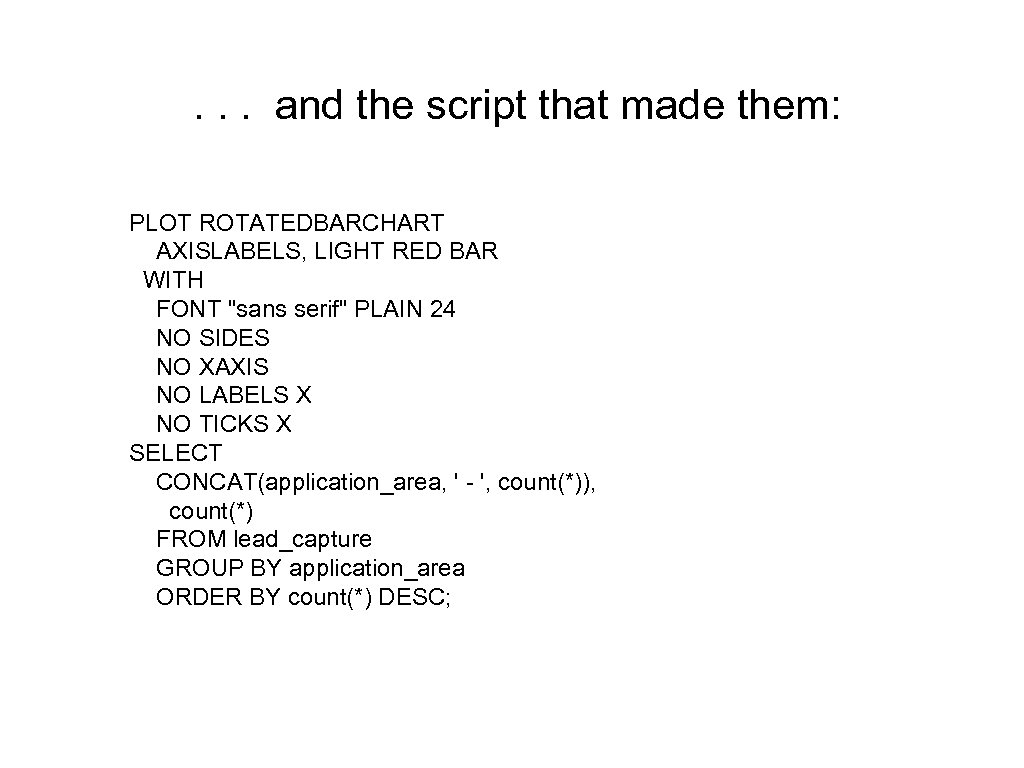 . . . and the script that made them: PLOT ROTATEDBARCHART AXISLABELS, LIGHT