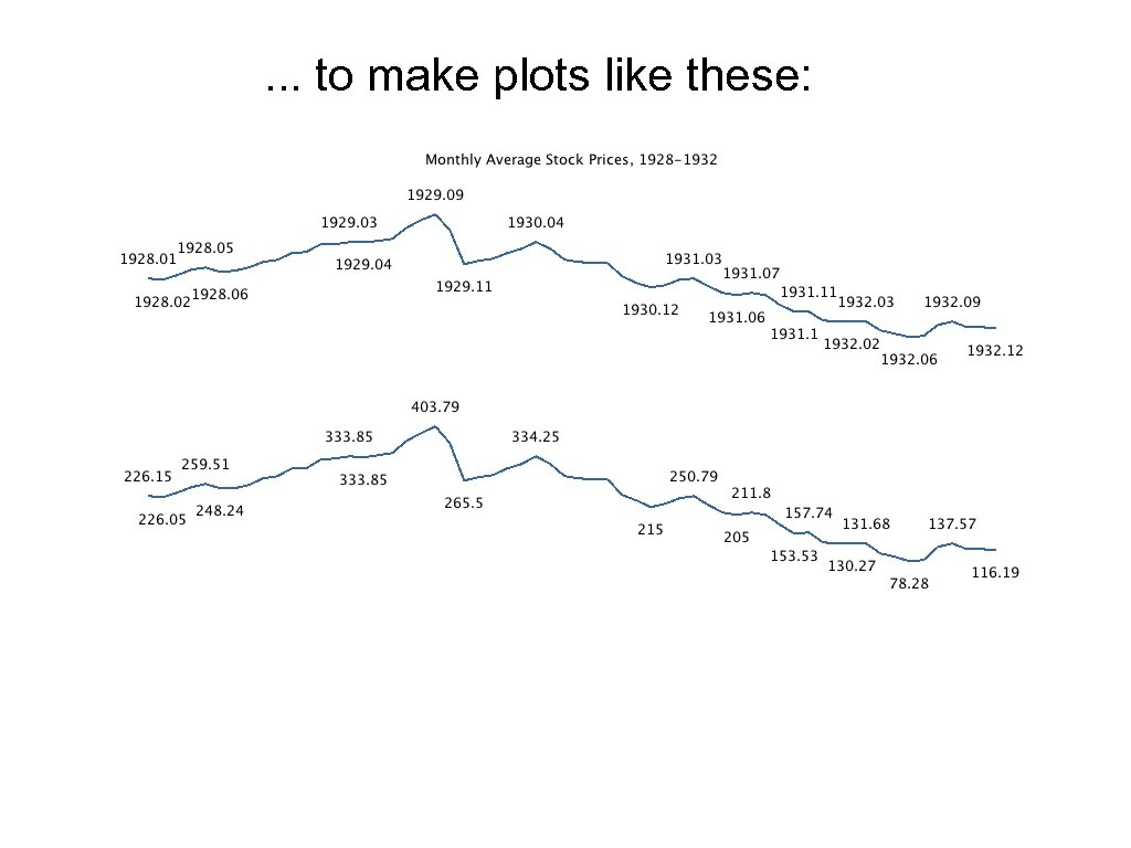 . . . to make plots like these: Tagging data items.
