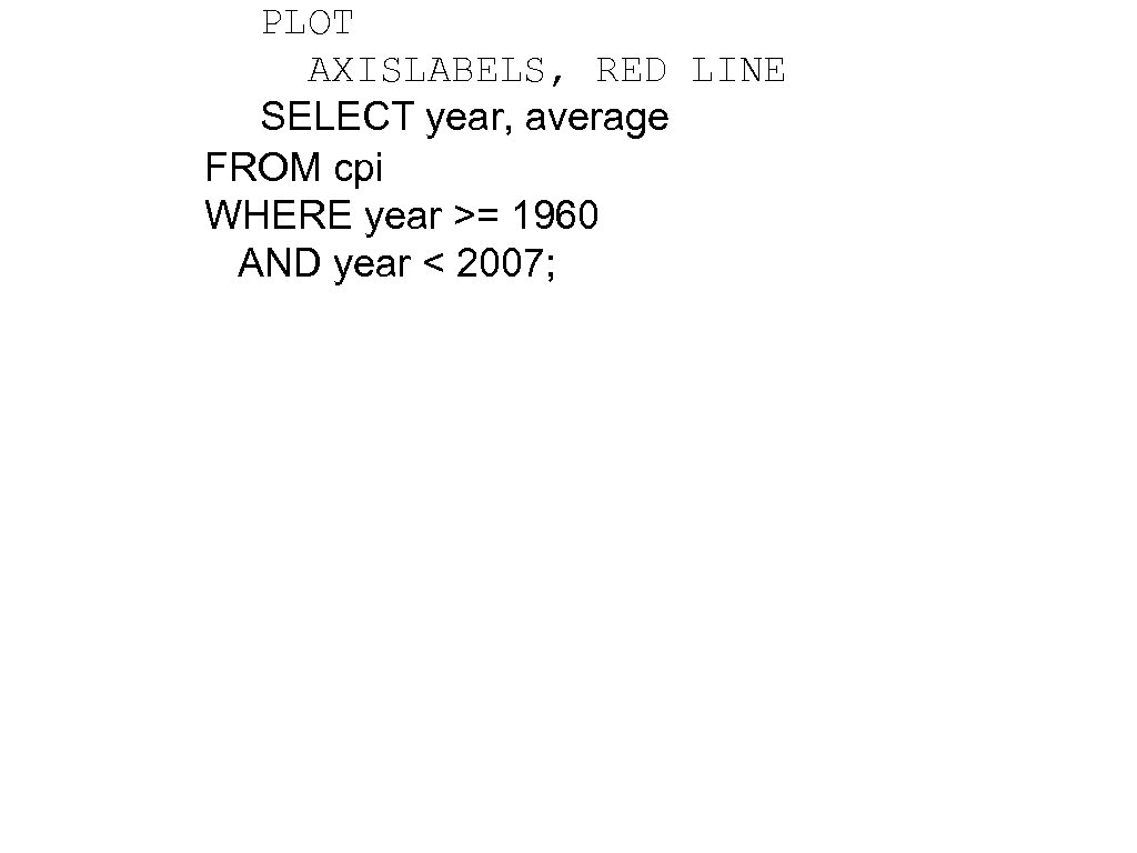 PLOT AXISLABELS, RED LINE SELECT year, average FROM cpi WHERE year >= 1960 AND