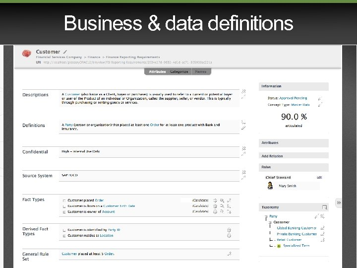 Business & data definitions