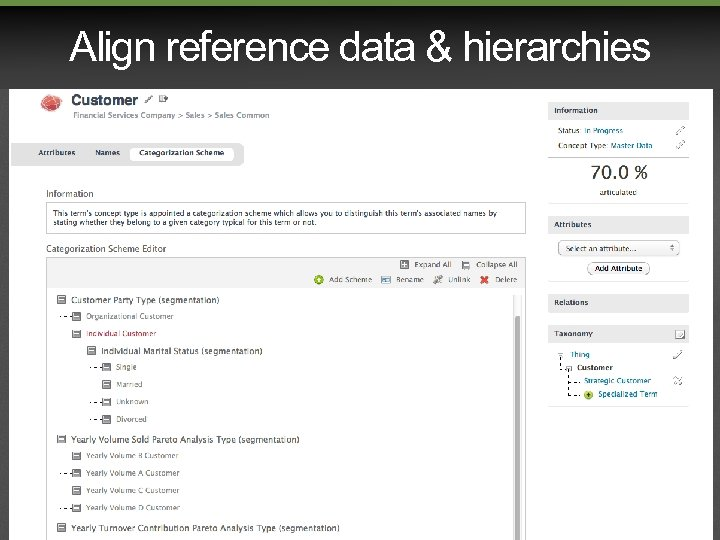 Align reference data & hierarchies