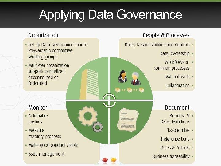 Applying Data Governance