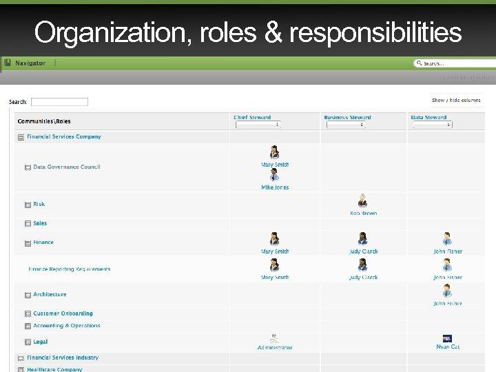 Organization, roles & responsibilities