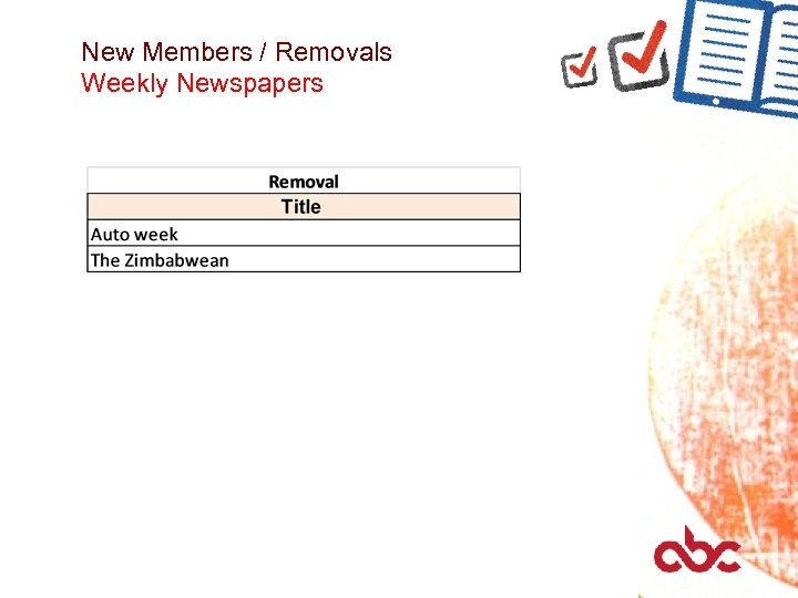 New Members / Removals Weekly Newspapers