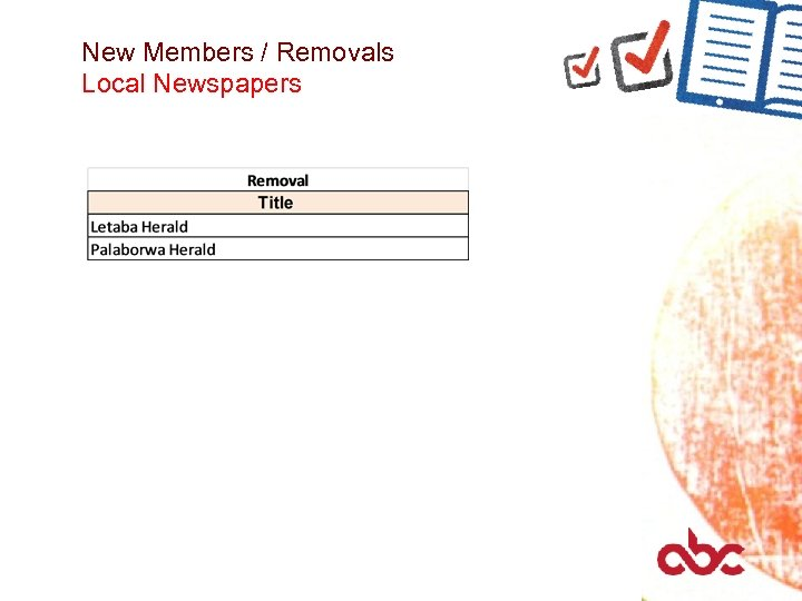 New Members / Removals Local Newspapers