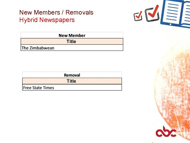 New Members / Removals Hybrid Newspapers