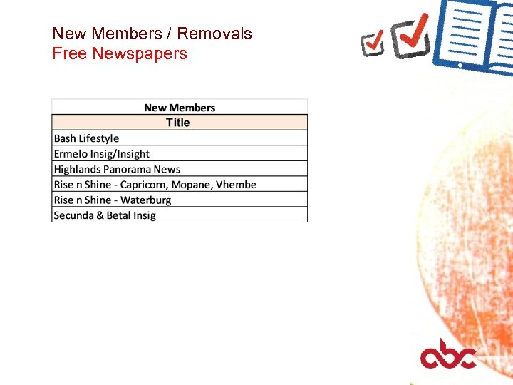 New Members / Removals Free Newspapers