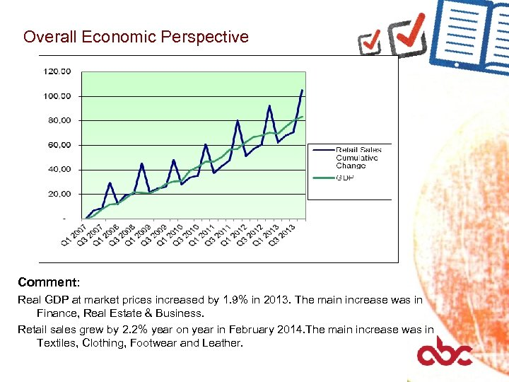 Overall Economic Perspective Comment: Real GDP at market prices increased by 1. 9% in