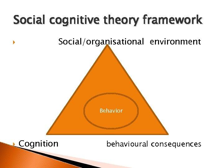 Social cognitive theory framework Social/organisational environment Behavior Cognition behavioural consequences