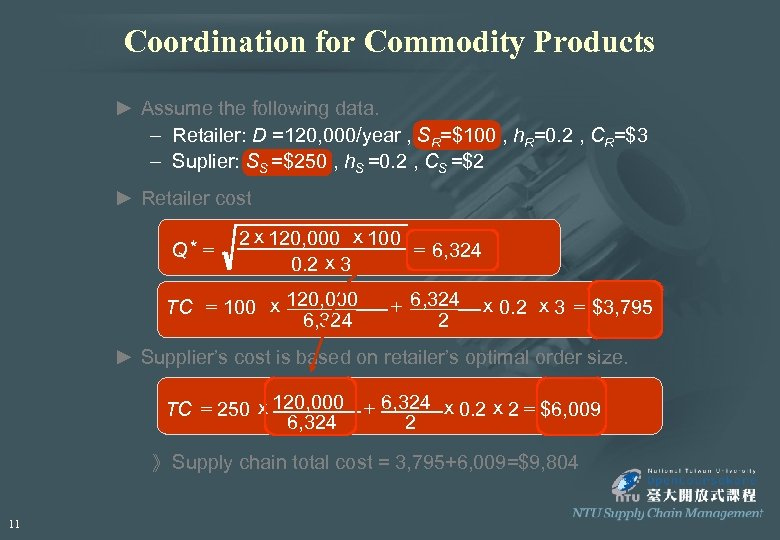 Coordination for Commodity Products ► Assume the following data. – Retailer: D =120, 000/year