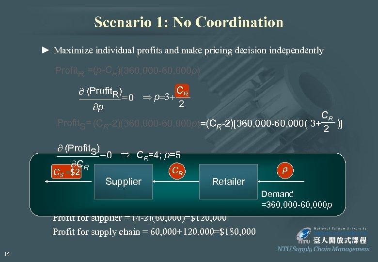 Scenario 1: No Coordination ► Maximize individual profits and make pricing decision independently Profit.