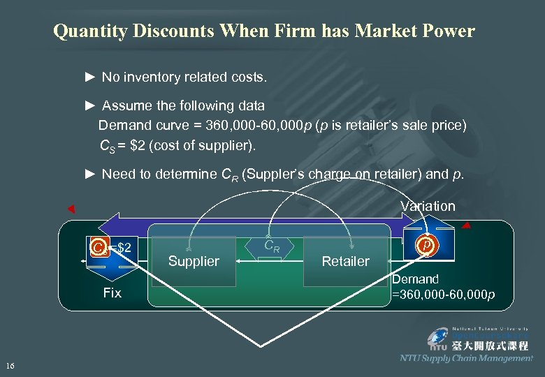 Quantity Discounts When Firm has Market Power ► No inventory related costs. ► Assume
