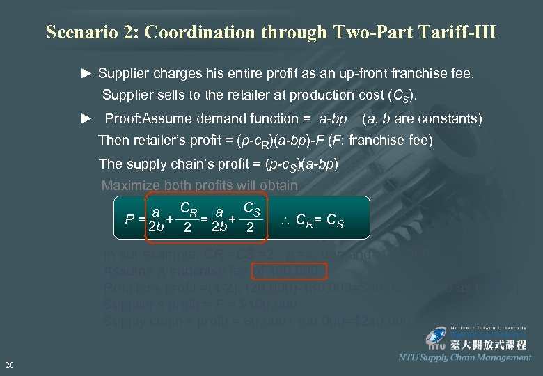 Scenario 2: Coordination through Two-Part Tariff-III ► Supplier charges his entire profit as an