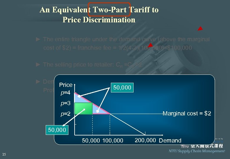 An Equivalent Two-Part Tariff to Price Discrimination ► The entire triangle under the demand