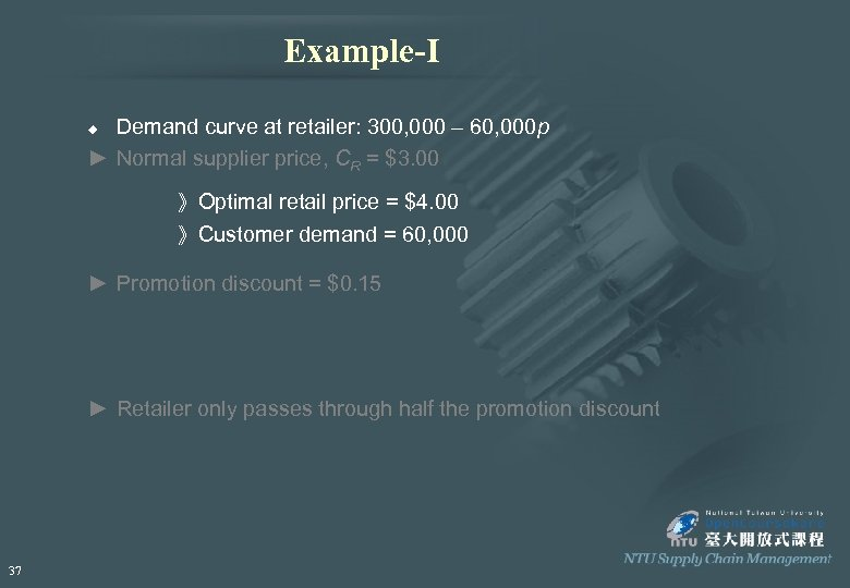 Example-I Demand curve at retailer: 300, 000 – 60, 000 p ► Normal supplier