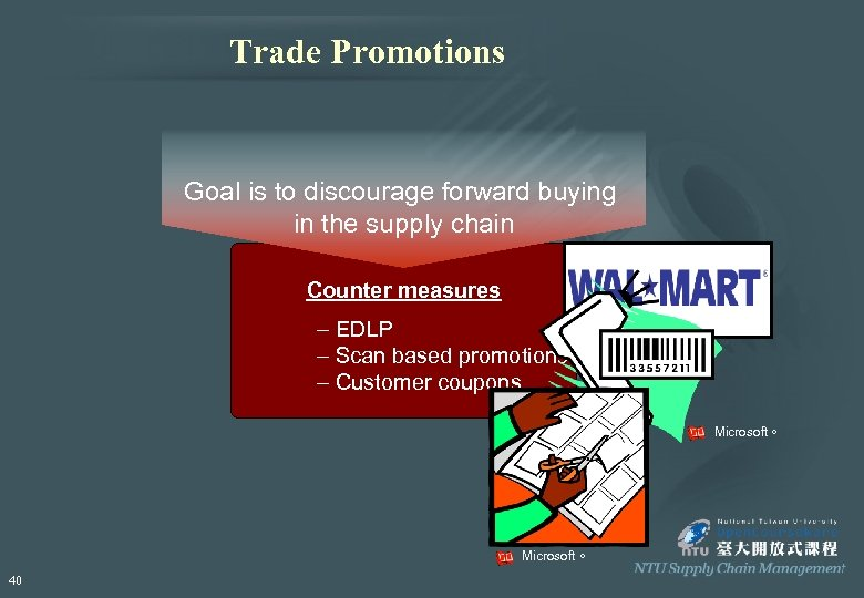Trade Promotions Goal is to discourage forward buying in the supply chain Counter measures