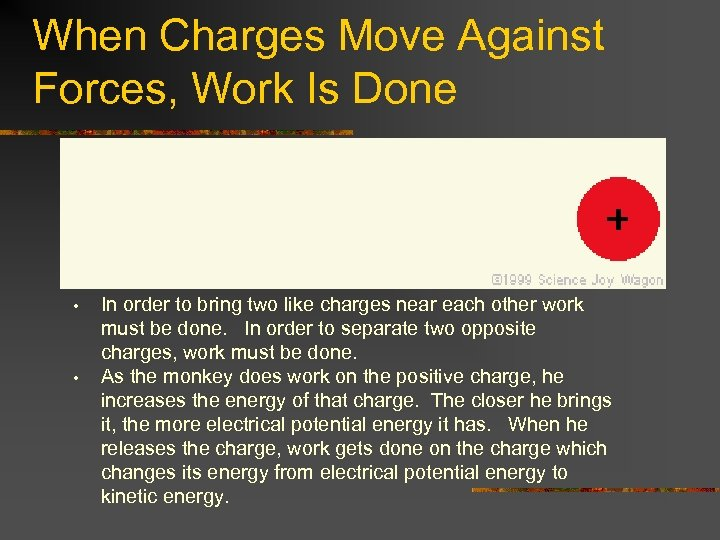 When Charges Move Against Forces, Work Is Done • • In order to bring