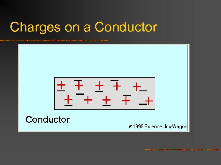 Charges on a Conductor