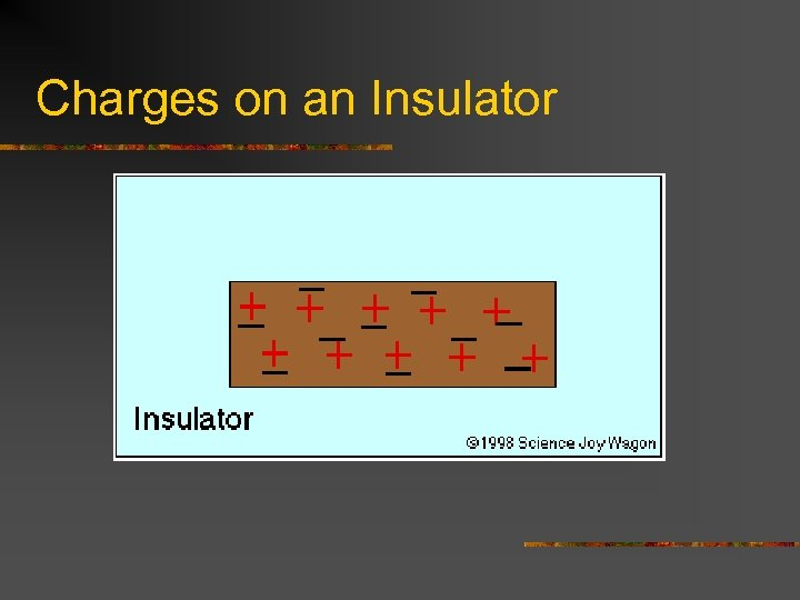 Charges on an Insulator