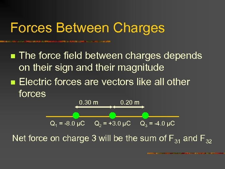 Forces Between Charges n n The force field between charges depends on their sign