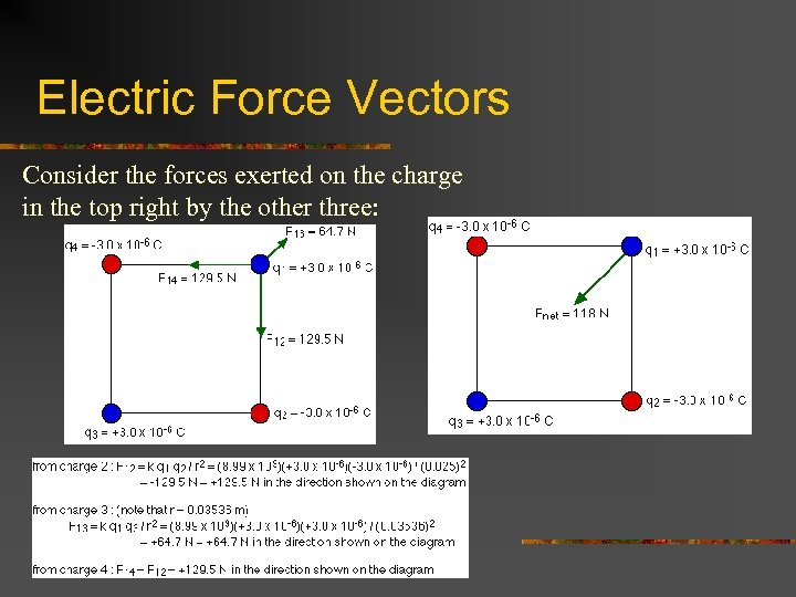 Electric Force Vectors Consider the forces exerted on the charge in the top right