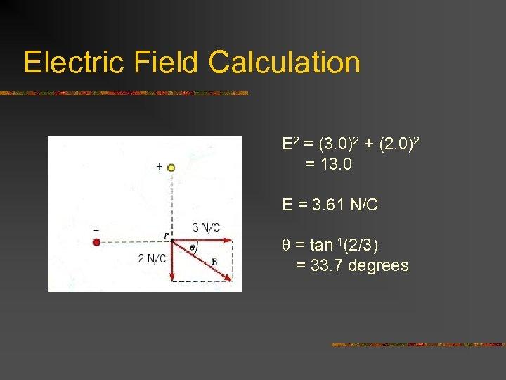 Electric Field Calculation E 2 = (3. 0)2 + (2. 0)2 = 13. 0