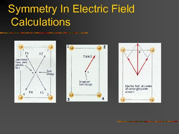 Symmetry In Electric Field Calculations