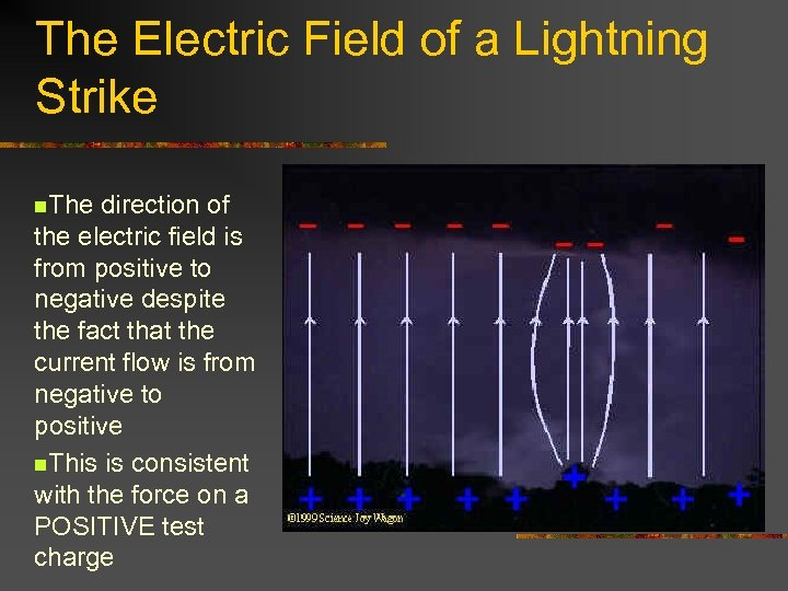 The Electric Field of a Lightning Strike n. The direction of the electric field