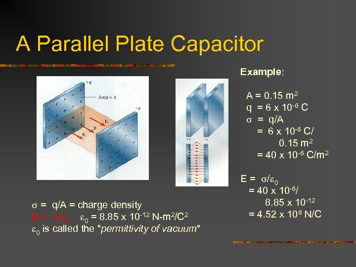 A Parallel Plate Capacitor Example: s = q/A = charge density E = s/e