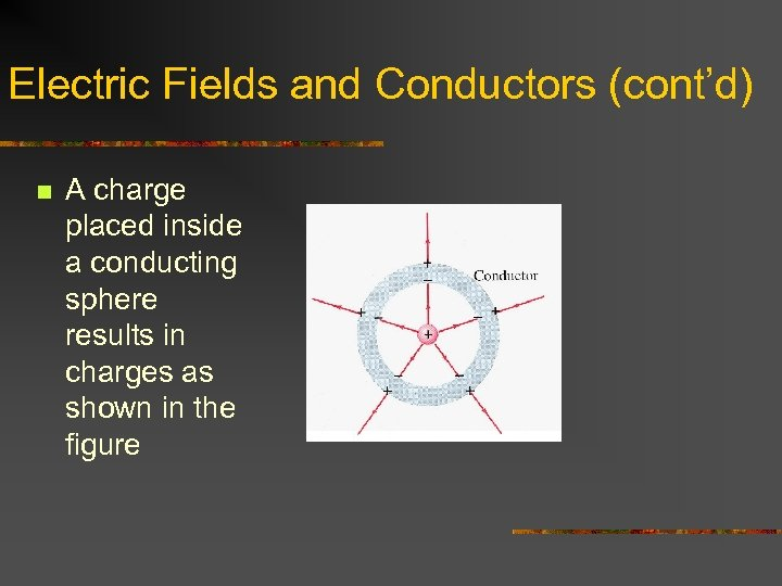 Electric Fields and Conductors (cont'd) n A charge placed inside a conducting sphere results