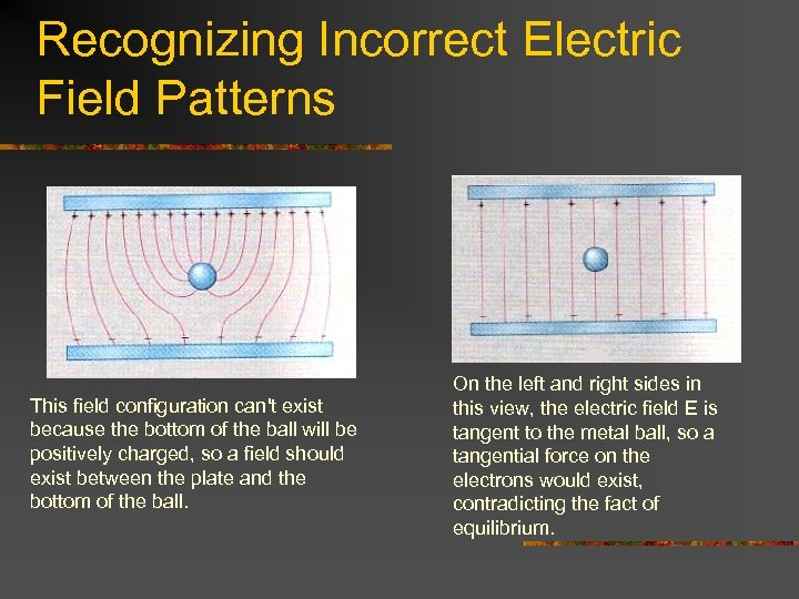 Recognizing Incorrect Electric Field Patterns This field configuration can't exist because the bottom of