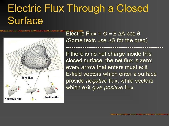 Electric Flux Through a Closed Surface Electric Flux = F = E DA cos