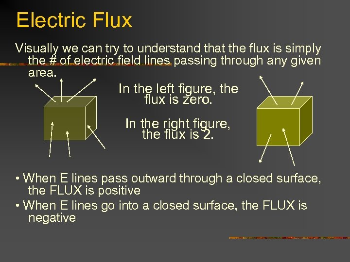 Electric Flux Visually we can try to understand that the flux is simply the