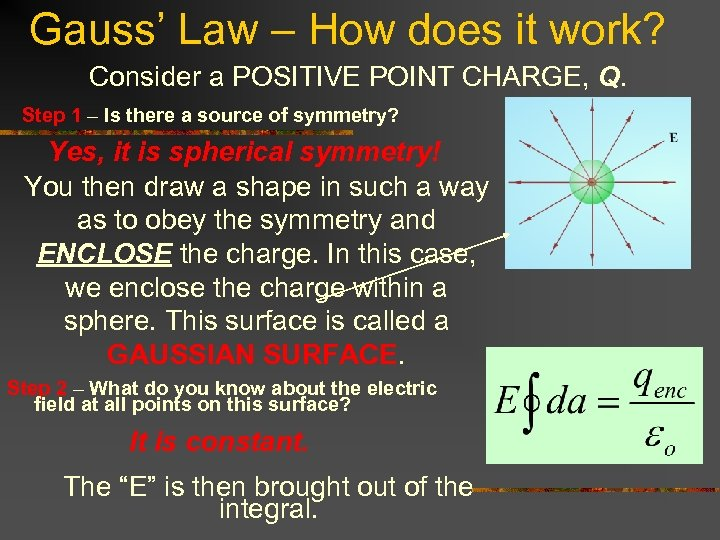 Gauss' Law – How does it work? Consider a POSITIVE POINT CHARGE, Q. Step