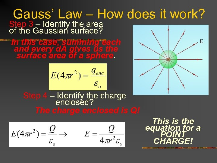 Gauss' Law – How does it work? Step 3 – Identify the area of