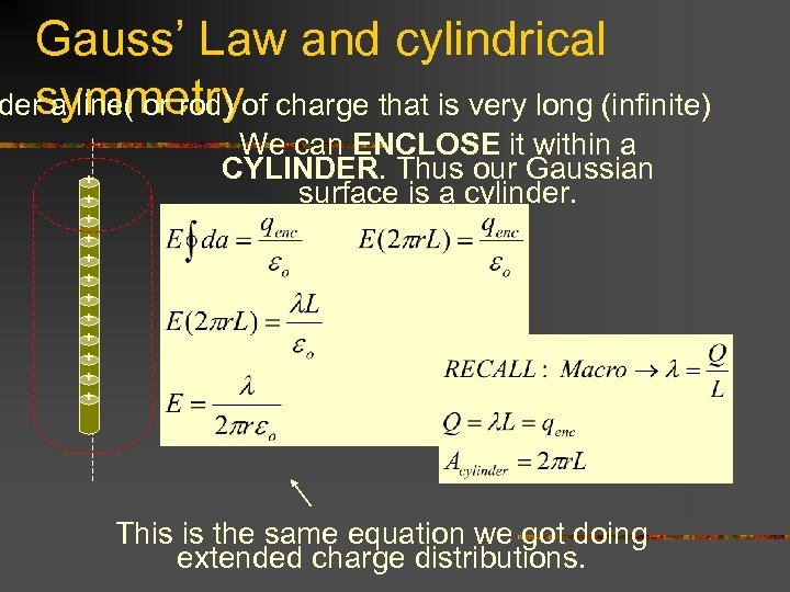 Gauss' Law and cylindrical symmetry der a line( or rod) of charge that is