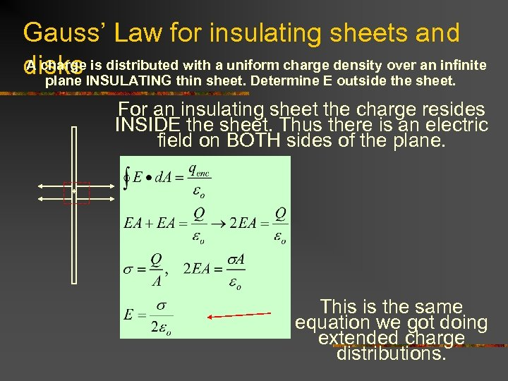 Gauss' Law for insulating sheets and A charge is distributed with a uniform charge