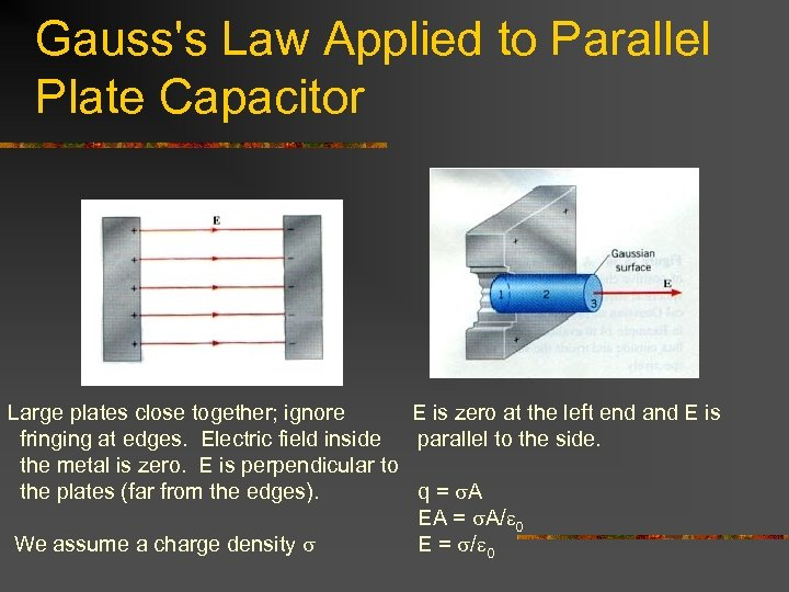 Gauss's Law Applied to Parallel Plate Capacitor Large plates close together; ignore E is