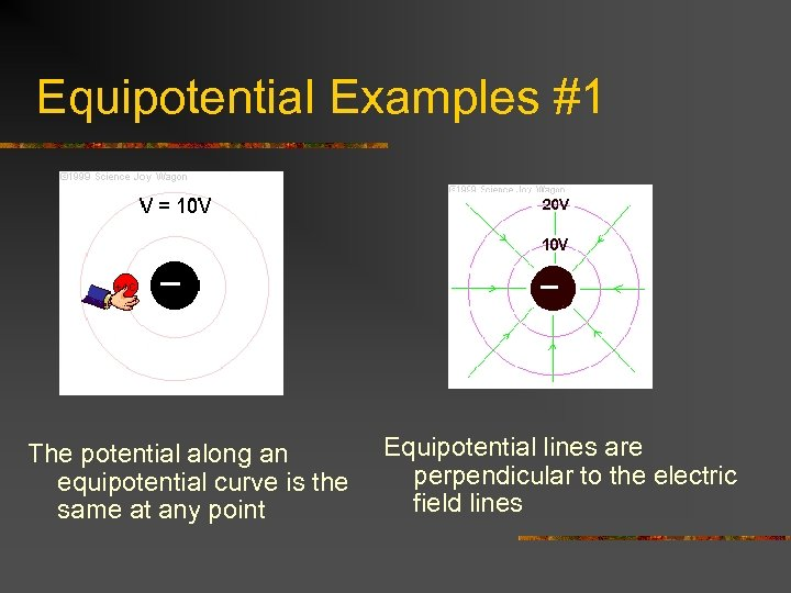 Equipotential Examples #1 The potential along an equipotential curve is the same at any