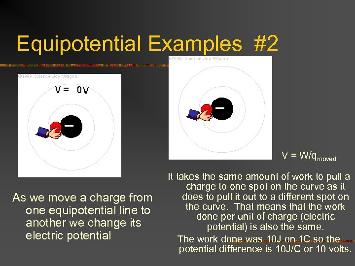 Equipotential Examples #2 V = W/qmoved As we move a charge from one equipotential