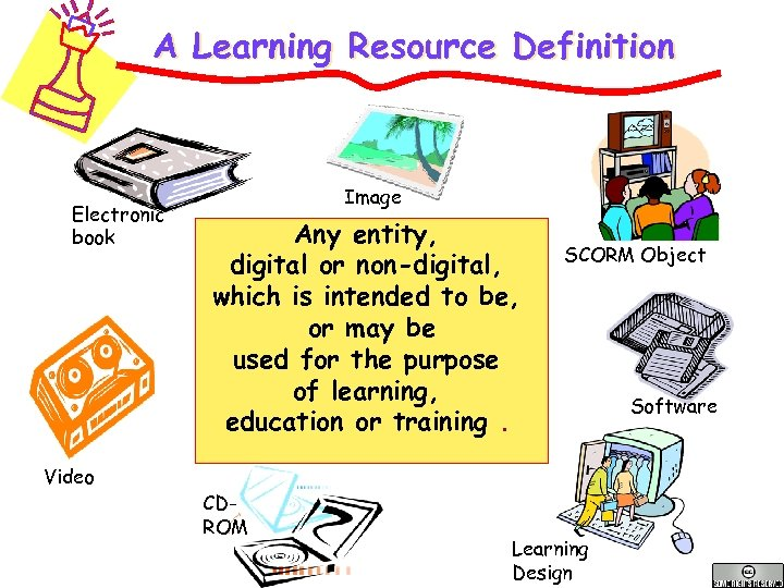 A Learning Resource Definition Electronic book Video Image Any entity, digital or non-digital, which